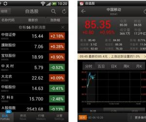自选股(腾讯炒股票软件)2.5.1(Android)发布